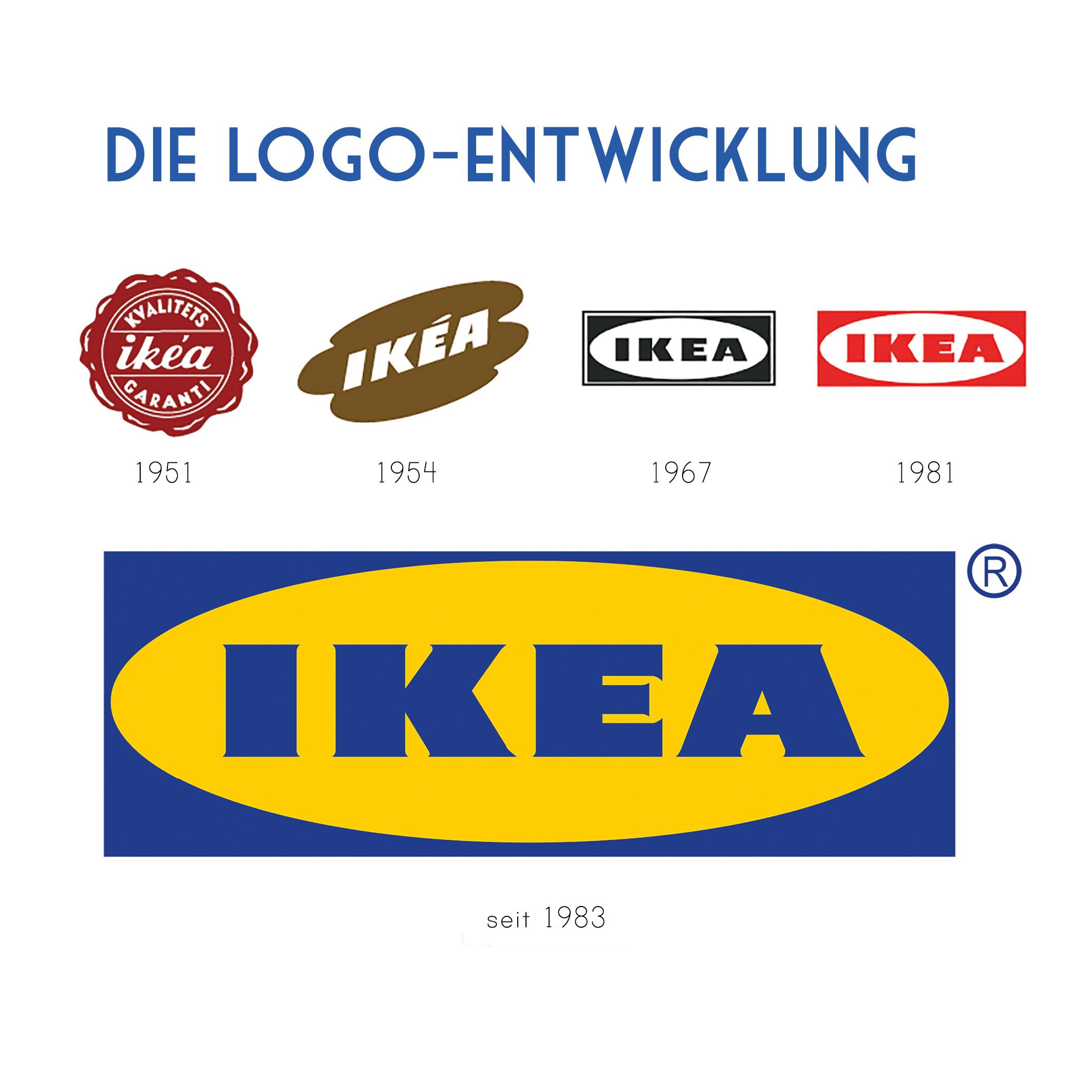 IKEA_Nottebrock8